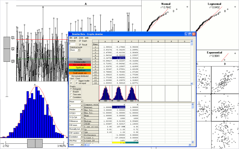 develve statistical software for quality improvement doe