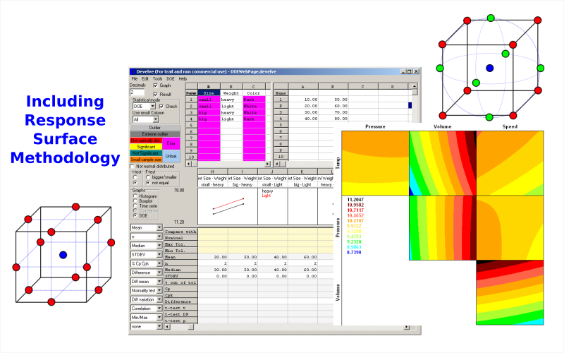 Develve Statistical Software For Quality Improvement Doe Normality Sample Size